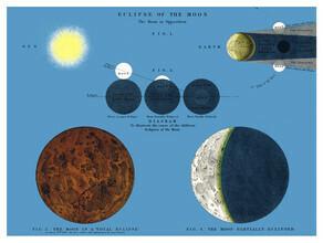 Vintage Nature Graphics, Astronomische Karte: Mondfinsternis (Deutschland, Europa)